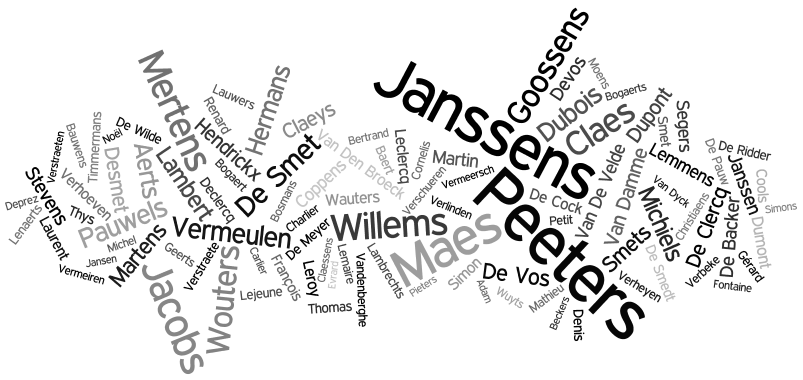 Tag cloud for the Common Surnames in Belgium 2001