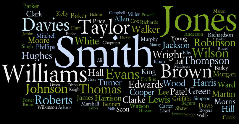 Tag cloud for the Common Surnames in England, Wales and the Isle of Man 1991