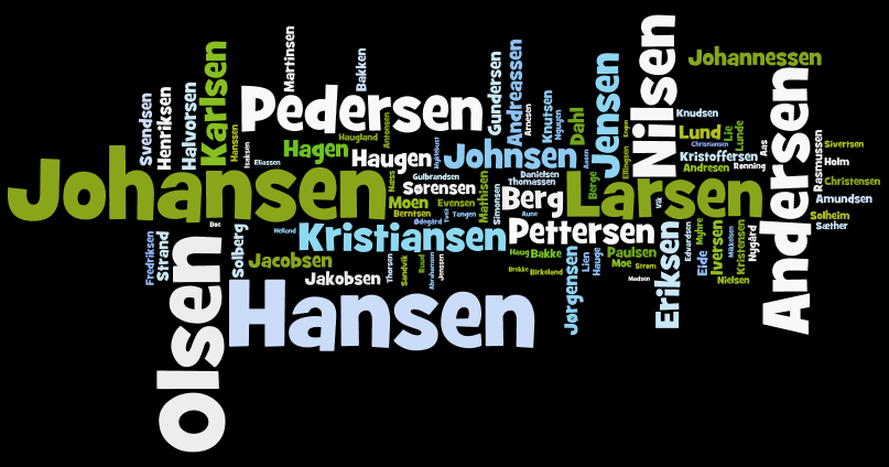 Tag cloud for the Common Surnames in Norway 2005