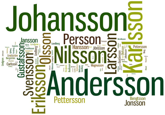 Tag cloud for the Common Surnames in Sweden 2005