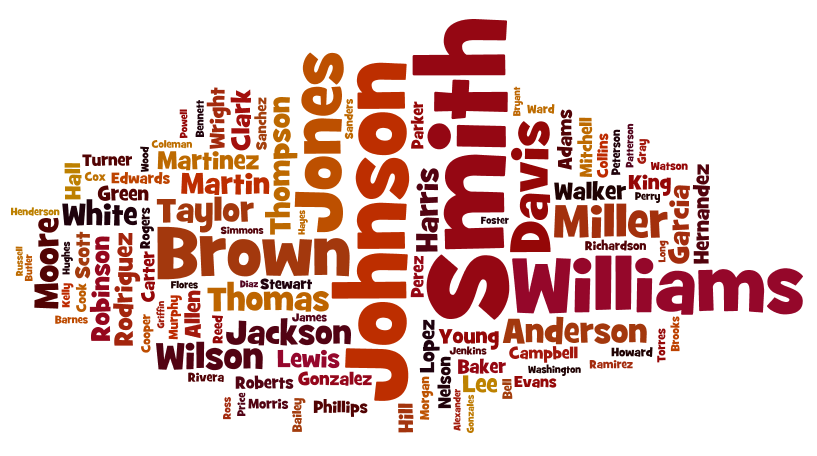 Tag cloud for the Common Surnames in the United States 1990